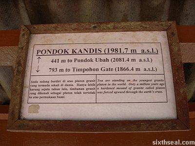 km1 kandis sign