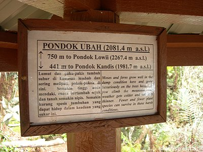 pondok ubah sign