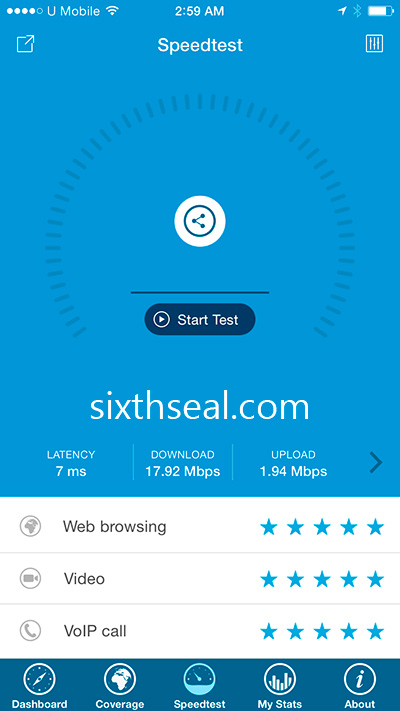 Home Fiber Speed