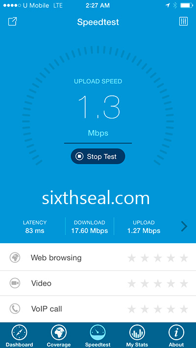 U Mobile 4G LTE Speeds
