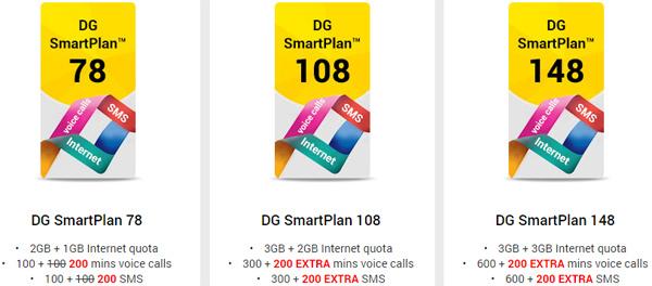 DG SmartPlan 2014