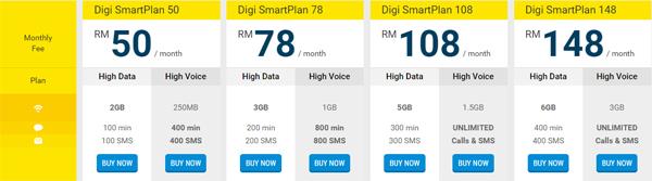 DiGi SmartPlan
